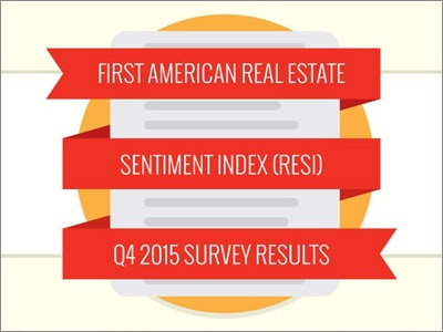 First American Q4 2015 Real Estate Sentiment Index