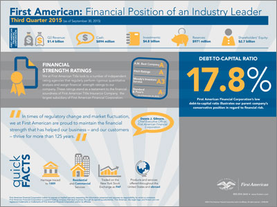 First American: Financial Position of an Industry Leadre Infographic