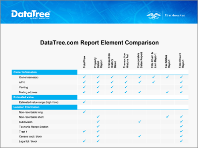DataTree Overview Product Sheet
